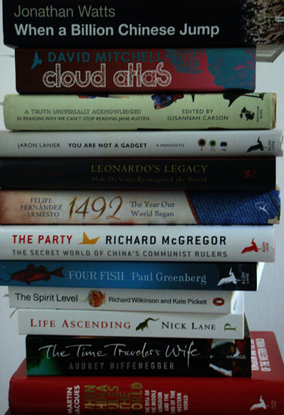2010-08-15. Books I've been reading